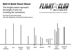 qav-x cheat sheet
